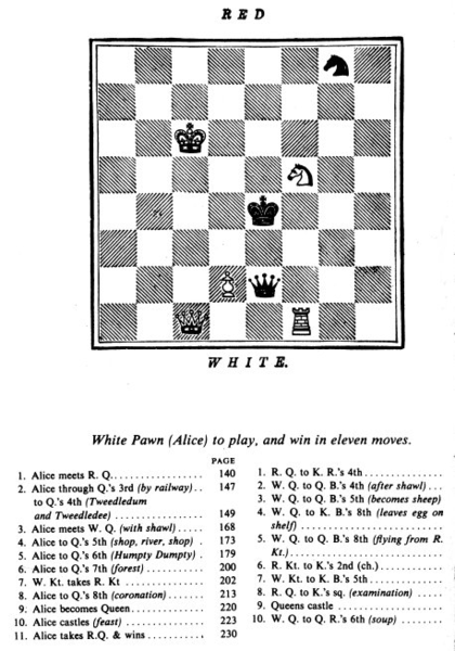 Alice In Wonderland As A Chess Game